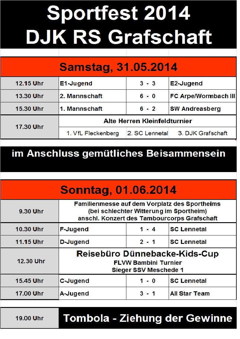 Ergebnisse Sportfest 2014