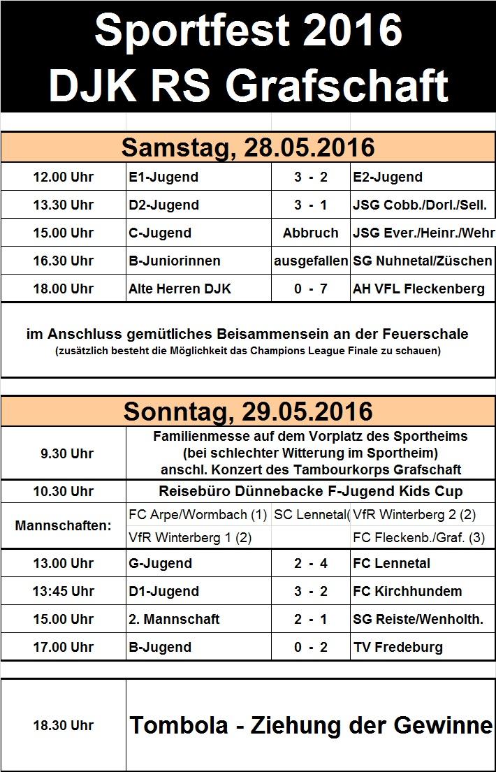 Sportfest 2016 Ergebnisse